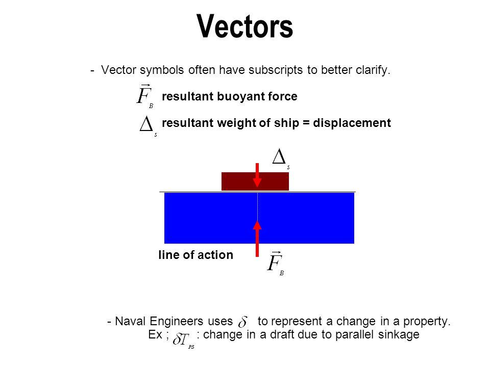 Vectors - Vector symbols often have subscripts to better clarify.