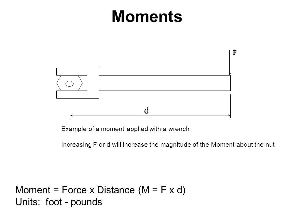 Moments d Moment = Force x Distance (M = F x d) Units: foot - pounds F