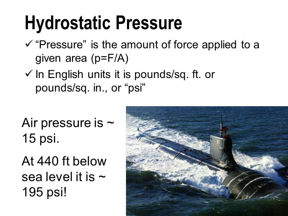 Hydrostatic Pressure Air pressure is ~ 15 psi.