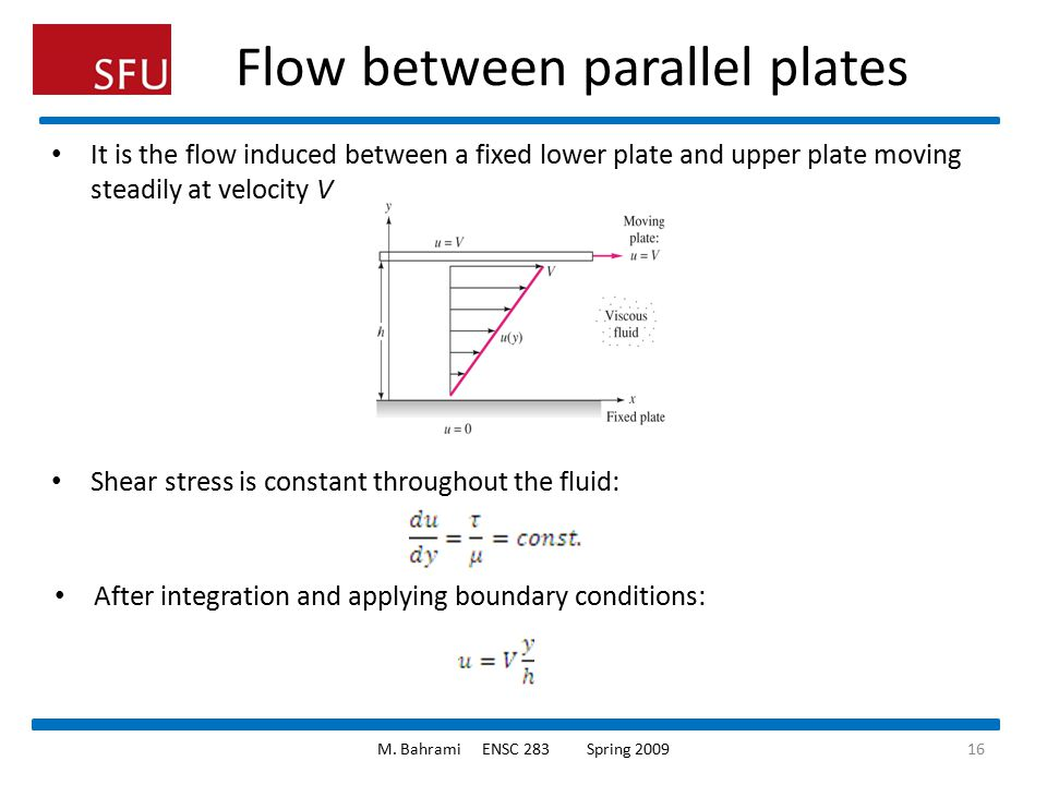 Flow between parallel plates