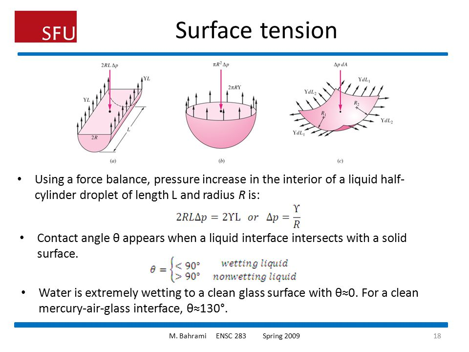 Surface tension Using a force balance, pressure increase in the interior of a liquid half-cylinder droplet of length L and radius R is: