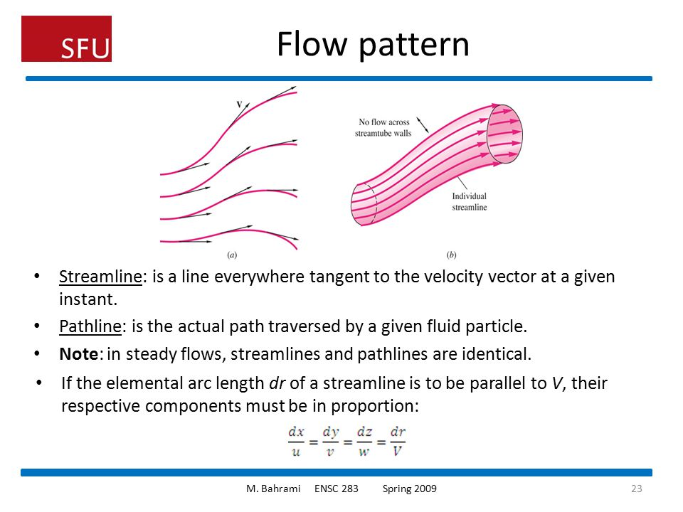 Flow pattern Streamline: is a line everywhere tangent to the velocity vector at a given instant.