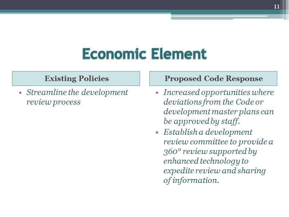 Proposed Code Response
