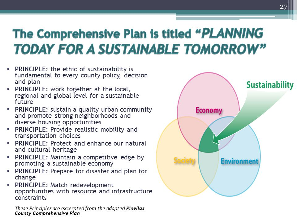 The Comprehensive Plan is titled PLANNING TODAY FOR A SUSTAINABLE TOMORROW