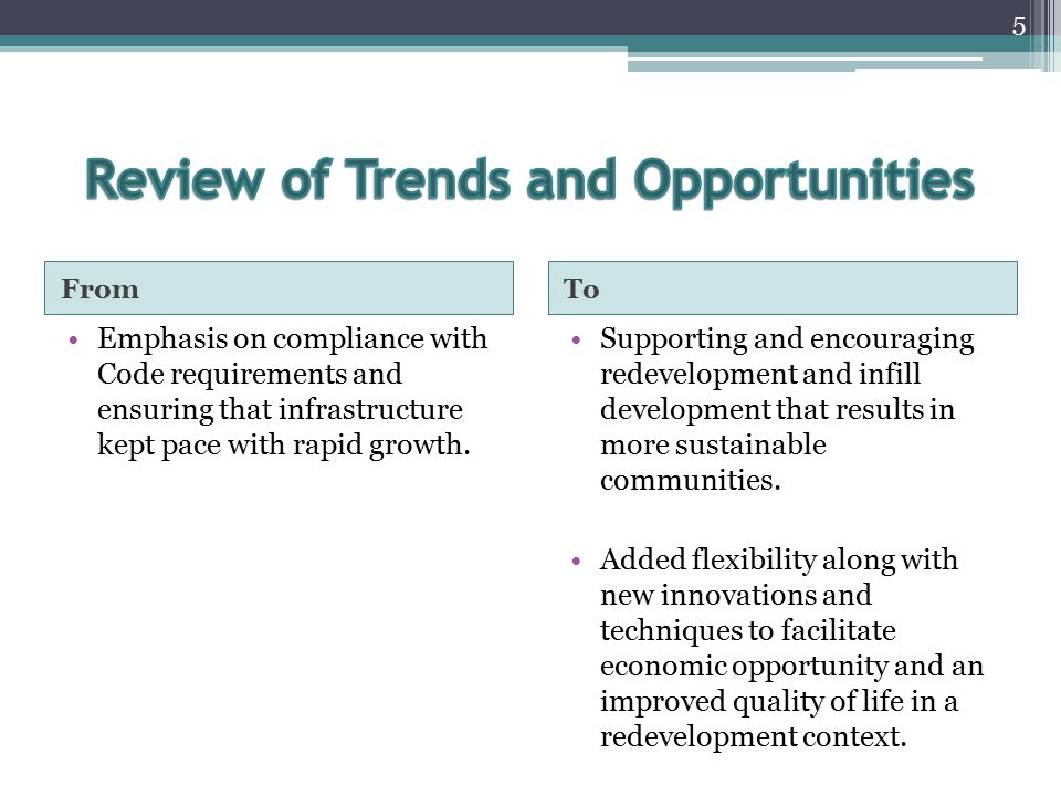 Review of Trends and Opportunities