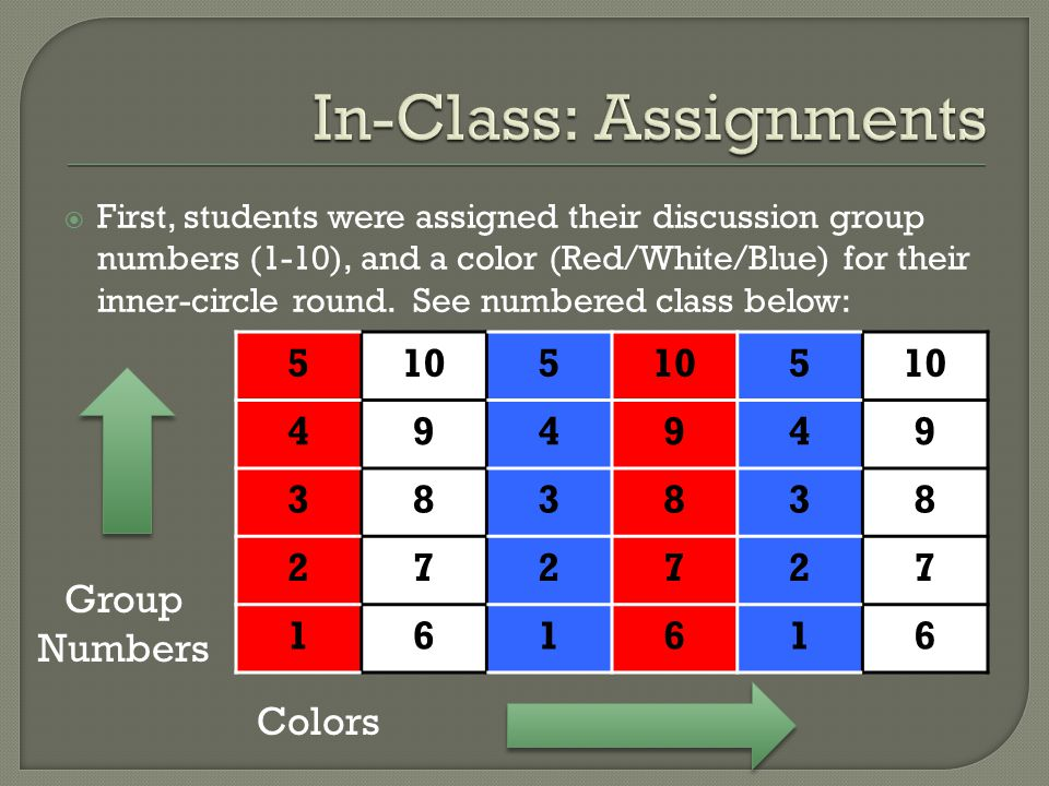 In-Class: Assignments