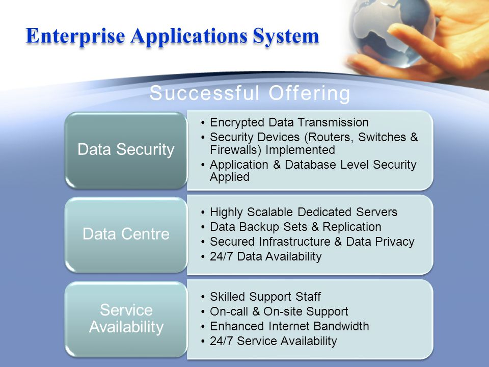 Enterprise Applications System