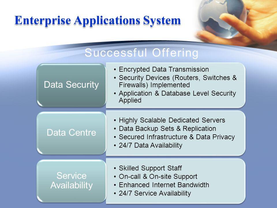 Enterprise Applications System