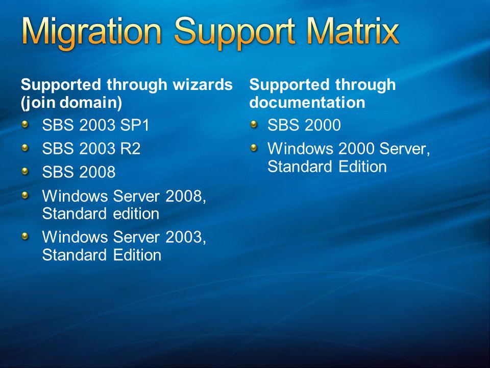 Migration Support Matrix