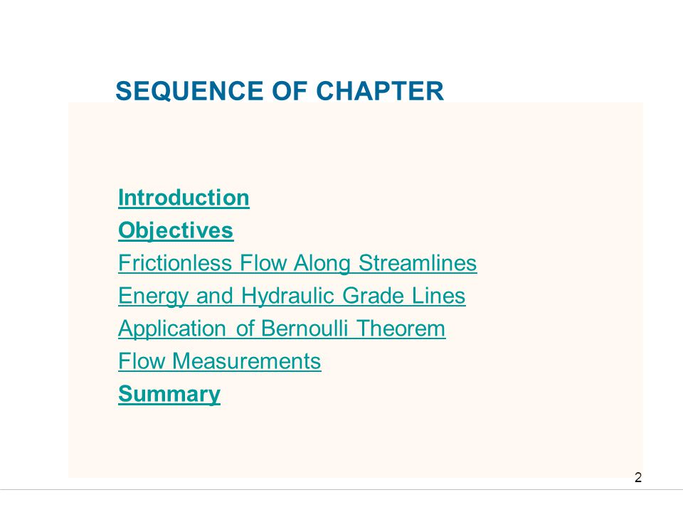 SEQUENCE OF CHAPTER Introduction Objectives