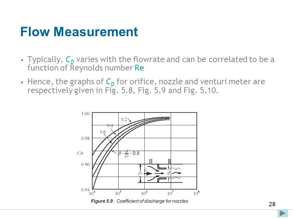 Flow Measurement Typically, CD varies with the flowrate and can be correlated to be a function of Reynolds number Re.