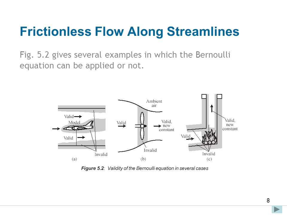 Frictionless Flow Along Streamlines