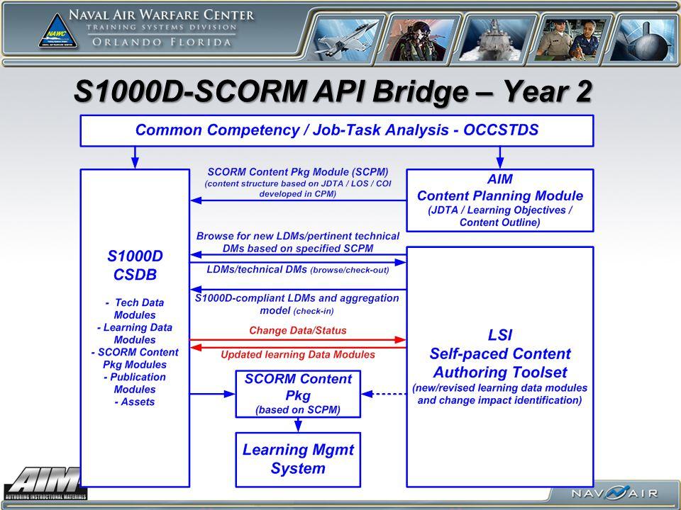 S1000D-SCORM API Bridge – Year 2