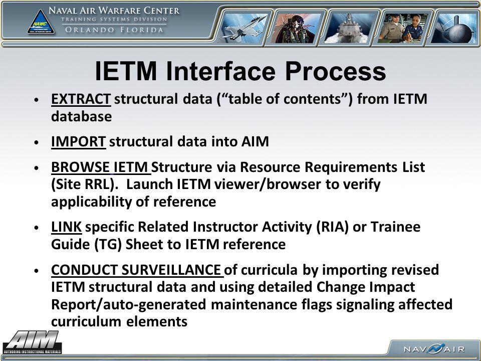 IETM Interface Process