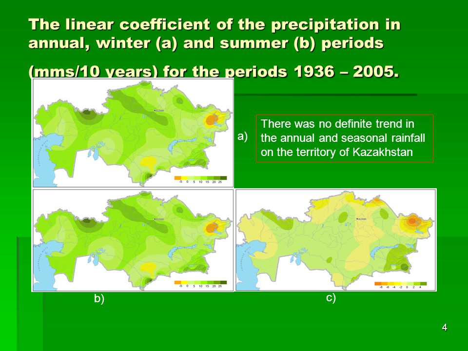 The linear coefficient of the precipitation in annual, winter (a) and summer (b) periods (mms/10 years) for the periods 1936 – 2005.