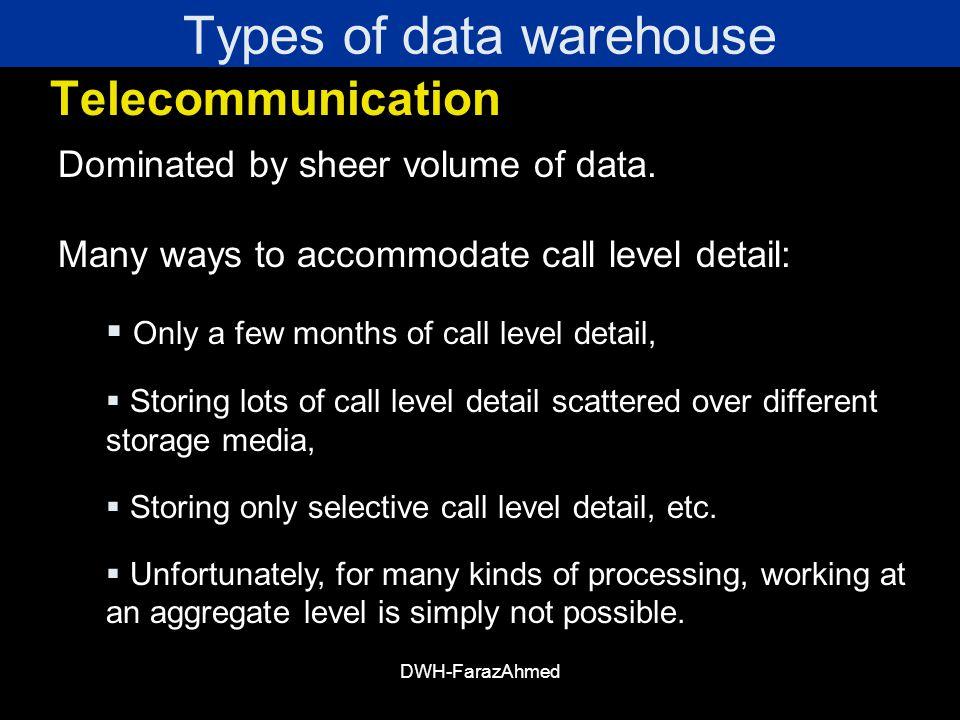 Types of data warehouse