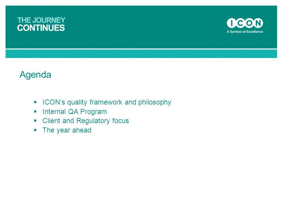 Agenda ICON's quality framework and philosophy Internal QA Program