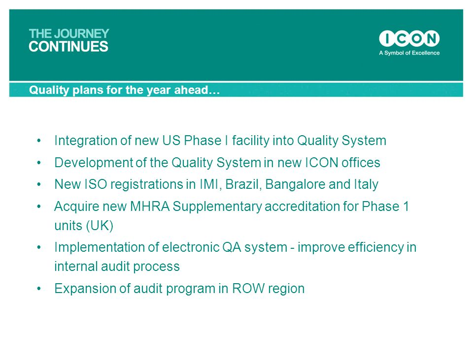 Integration of new US Phase I facility into Quality System