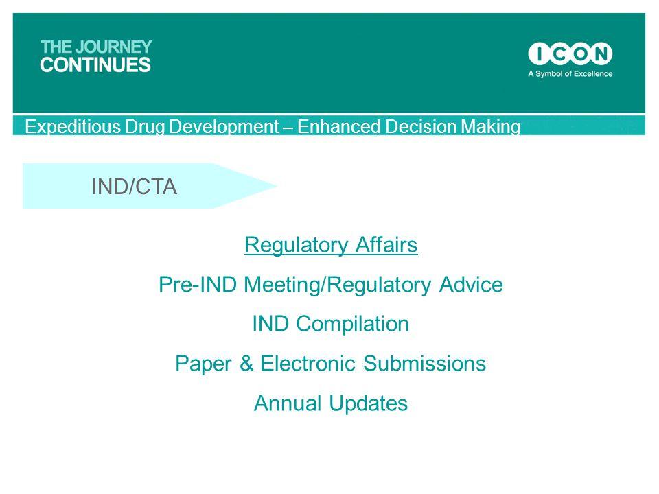 Pre-IND Meeting/Regulatory Advice IND Compilation