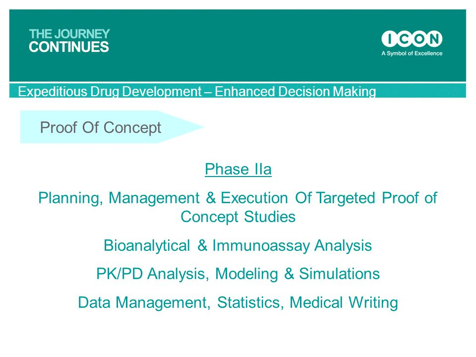 Planning, Management & Execution Of Targeted Proof of Concept Studies