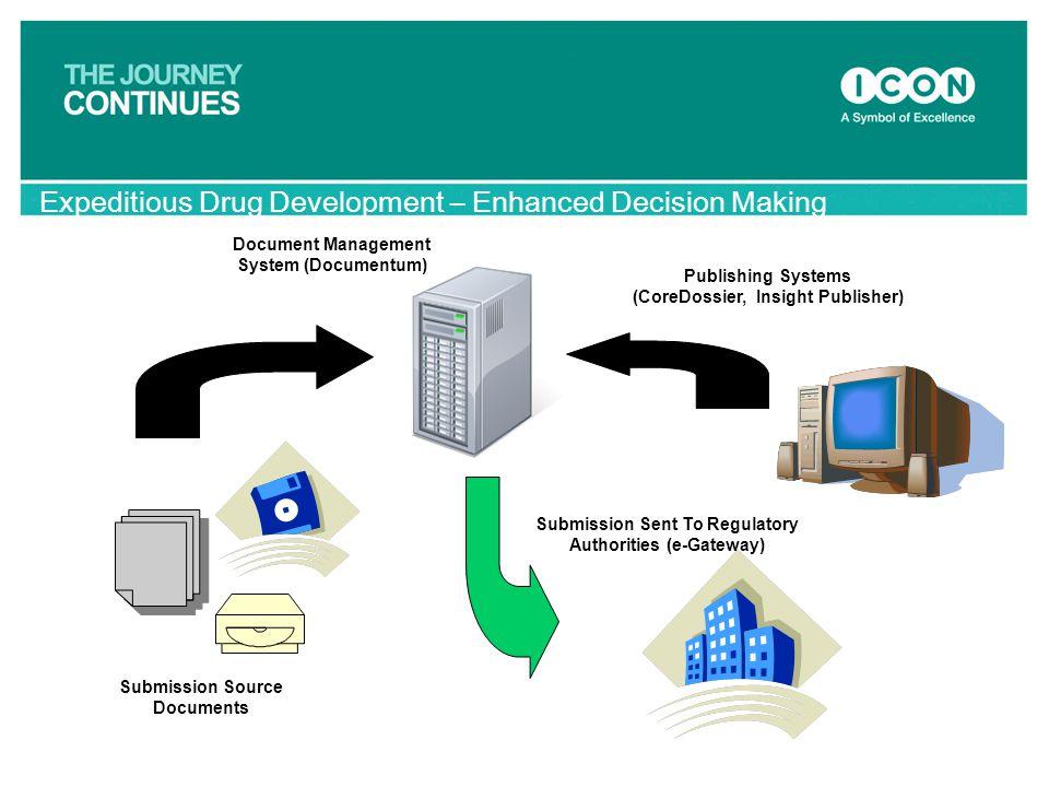 Expeditious Drug Development – Enhanced Decision Making
