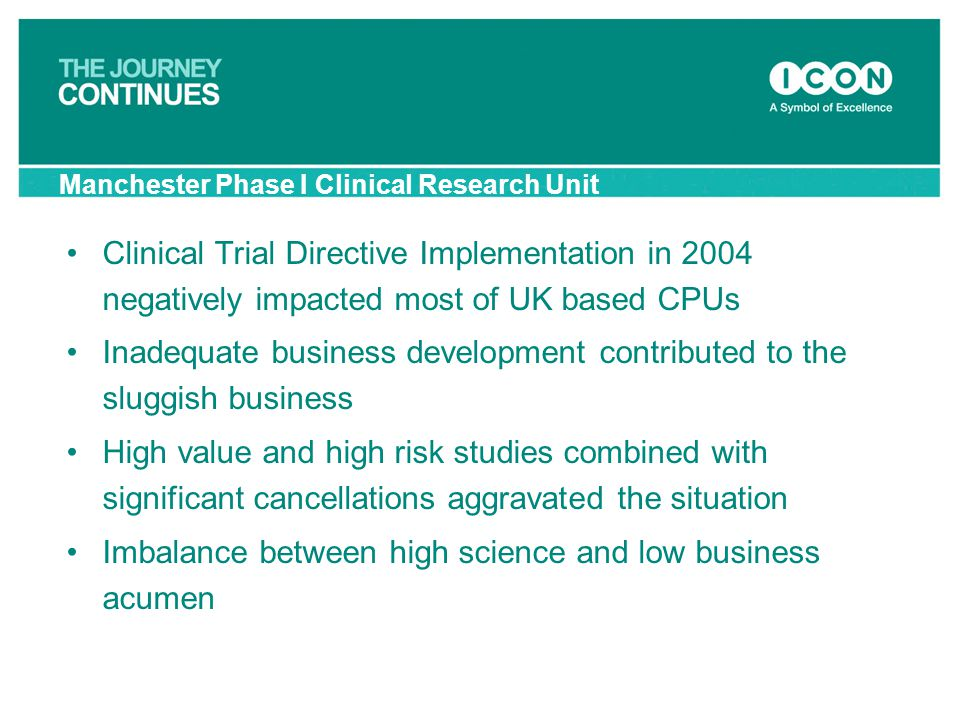 Manchester Phase I Clinical Research Unit