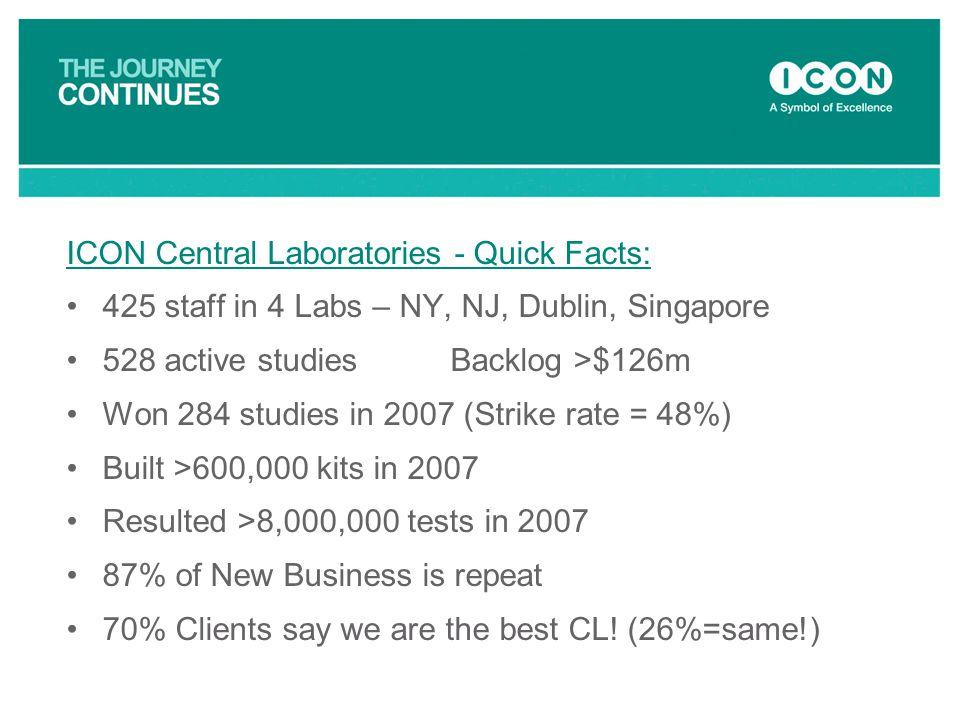 ICON Central Laboratories - Quick Facts: