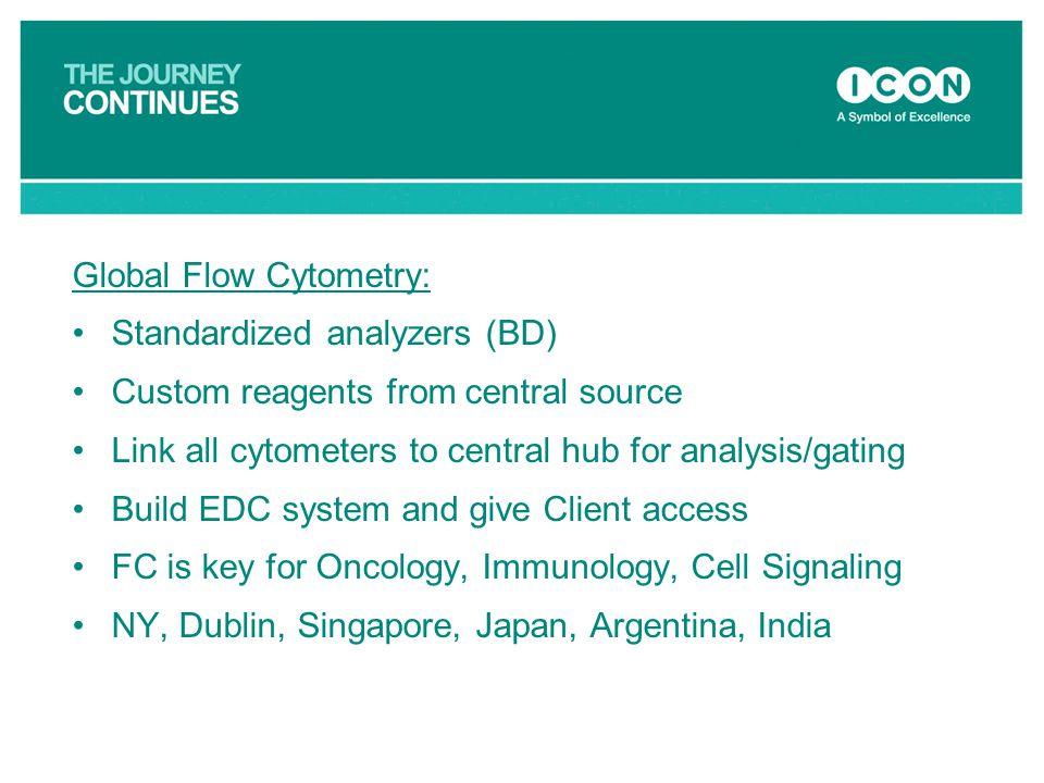 Global Flow Cytometry: