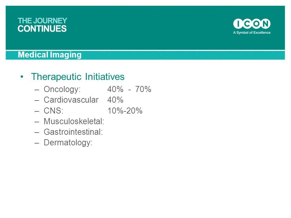 Therapeutic Initiatives