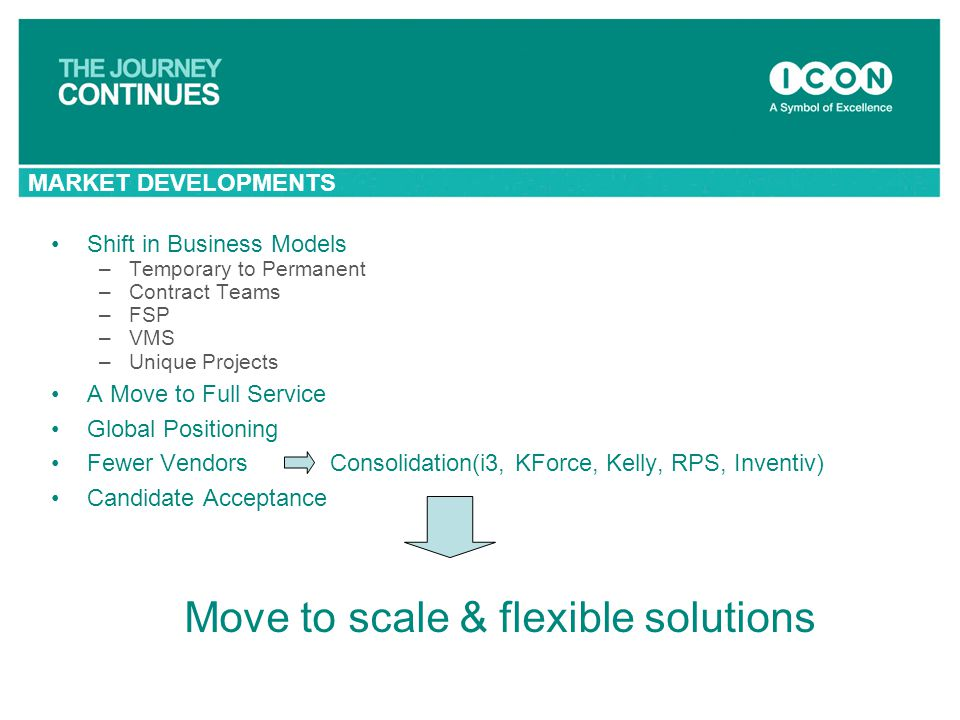Shift in Business Models