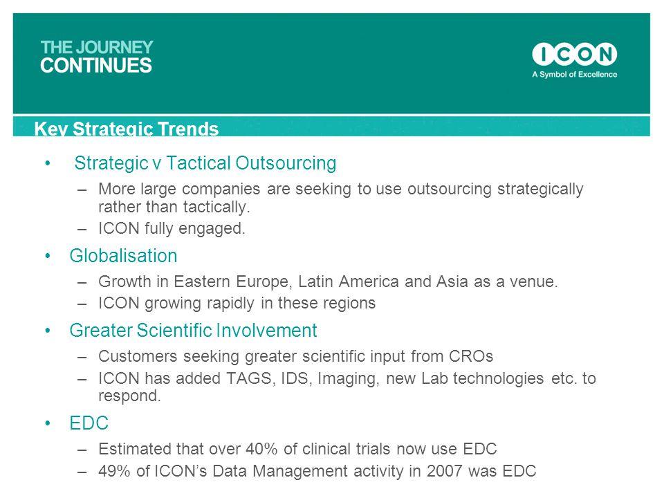Strategic v Tactical Outsourcing