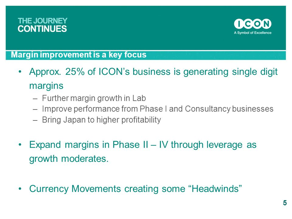 Approx. 25% of ICON's business is generating single digit margins