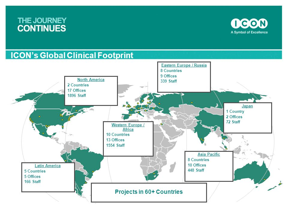 ICON's Global Clinical Footprint