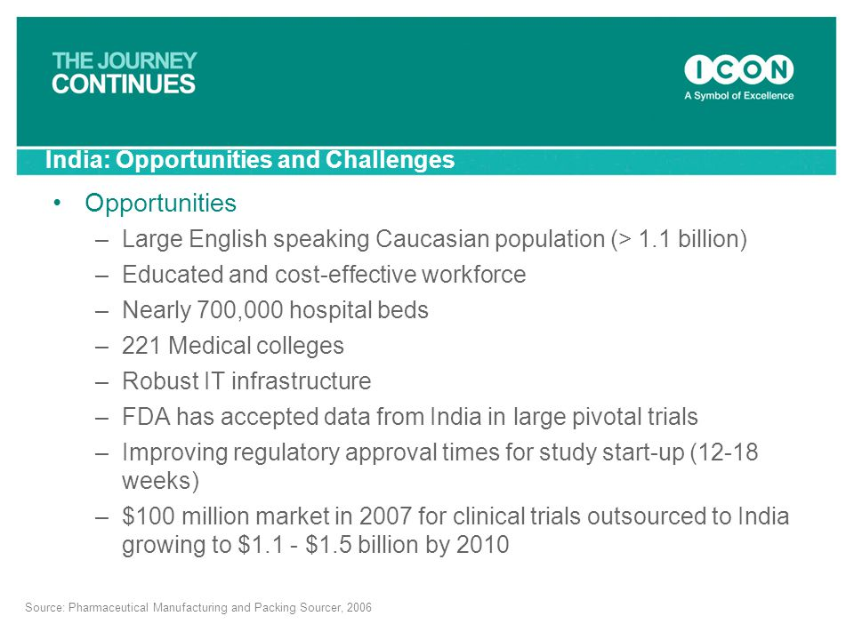 India: Opportunities and Challenges