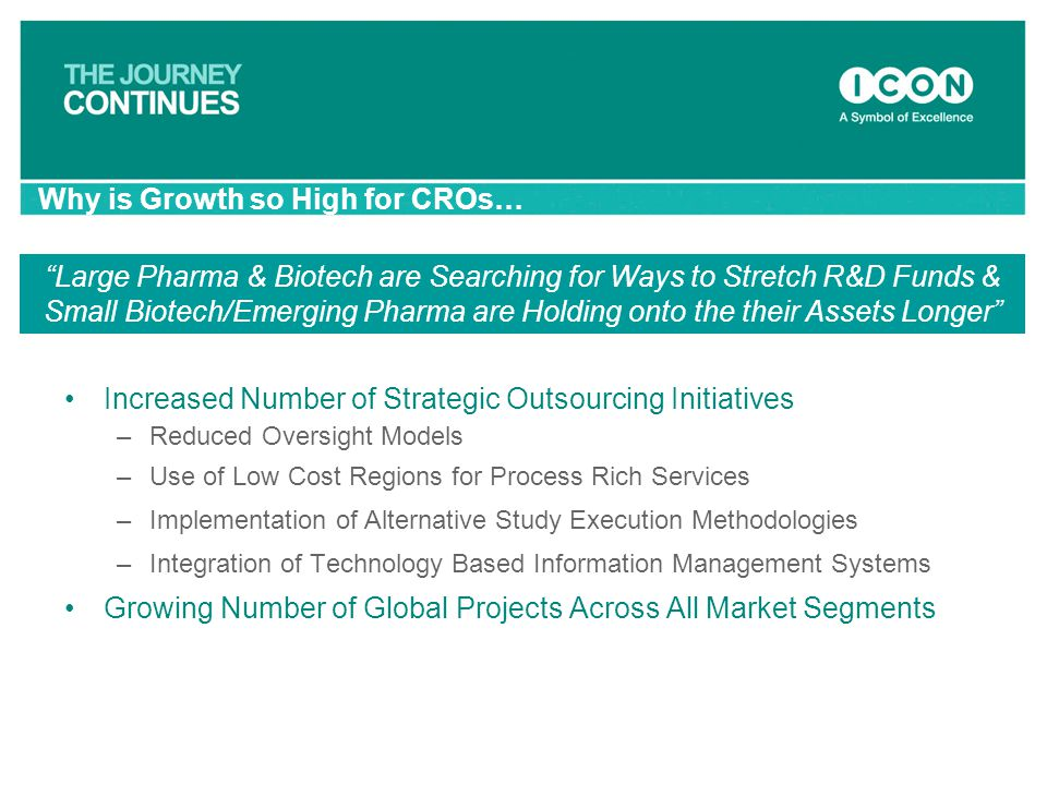 Why is Growth so High for CROs…