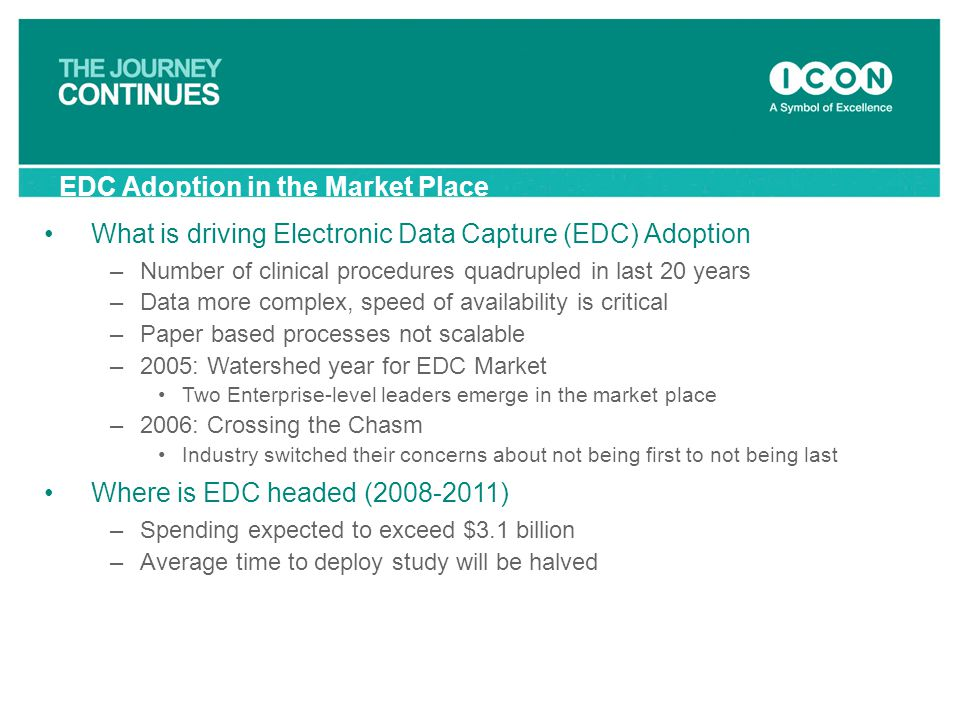 EDC Adoption in the Market Place
