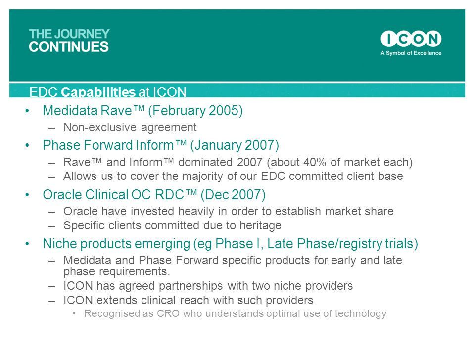 EDC Capabilities at ICON Medidata Rave™ (February 2005)