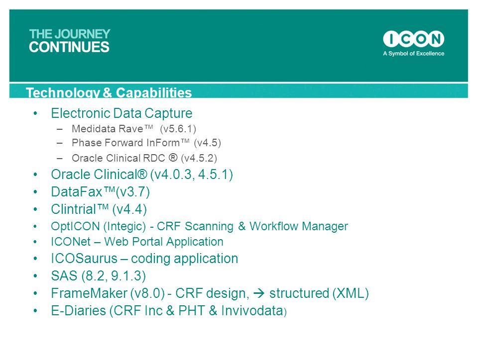 Technology & Capabilities