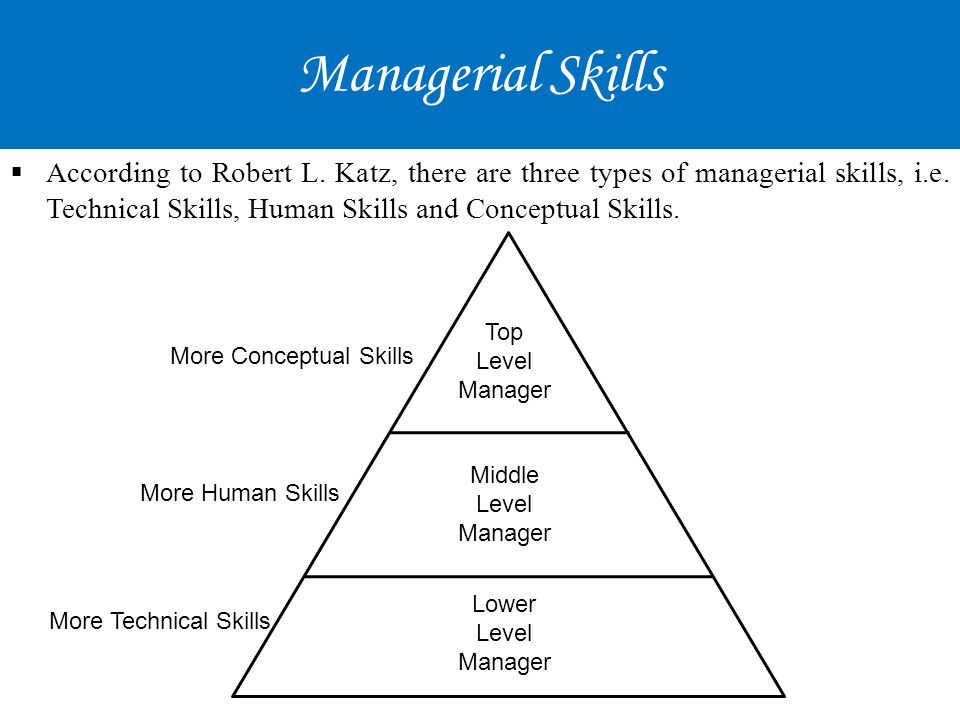 the relevance of katzs human skills Managerial skills – 3 types of skills each manager will need share 162 tweet 15 +1 8 the importance of these skills will rise human or interpersonal.