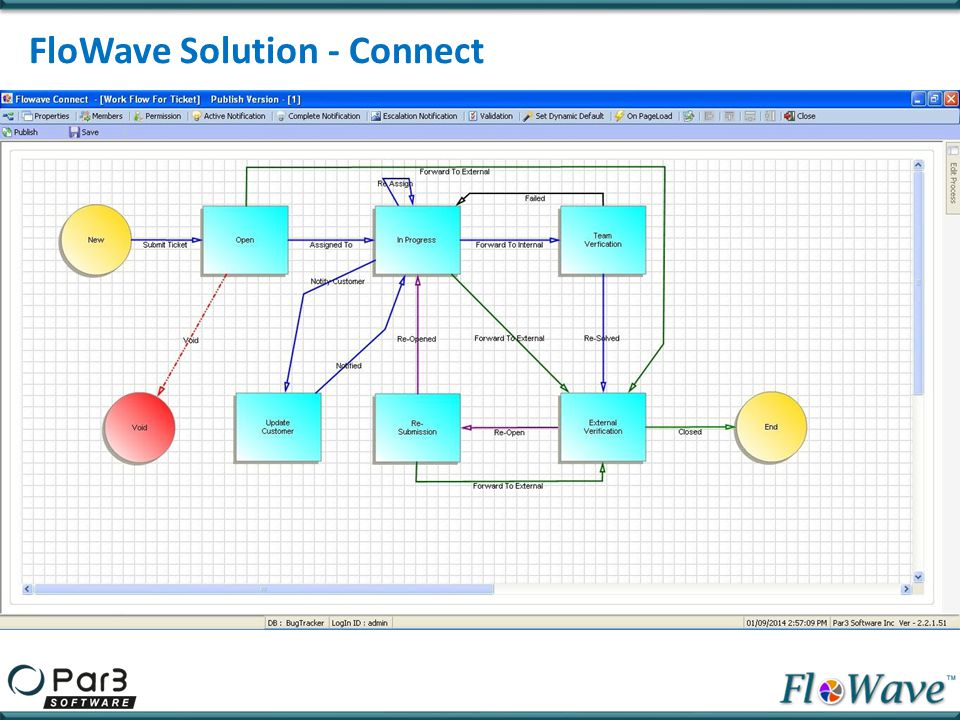 FloWave Solution - Connect