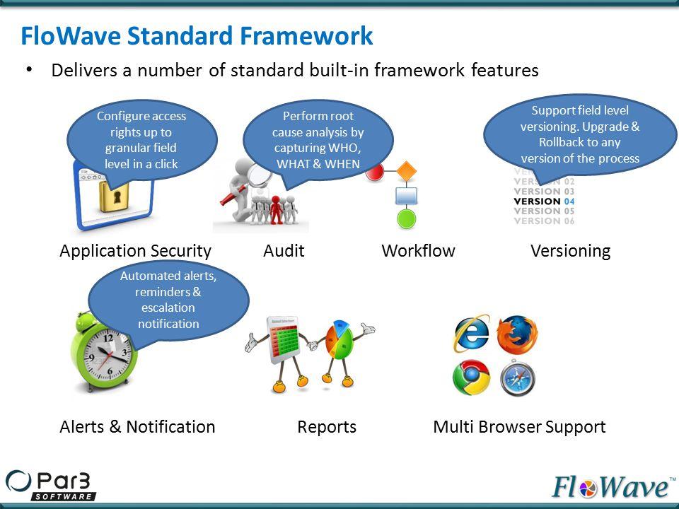 FloWave Standard Framework