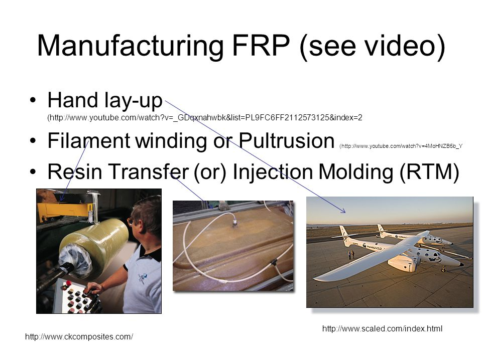 Manufacturing FRP (see video)