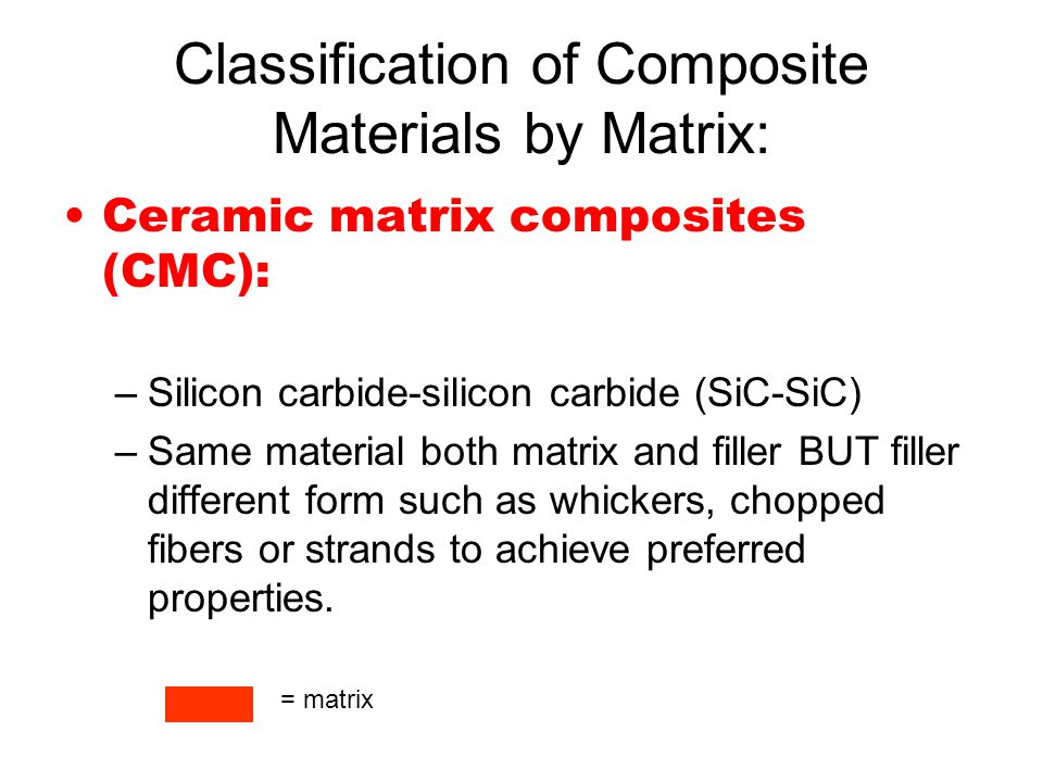 Classification of Composite Materials by Matrix: