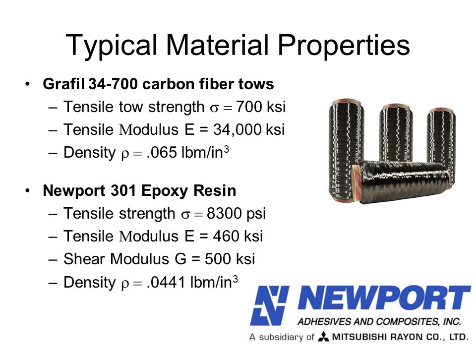 Typical Material Properties