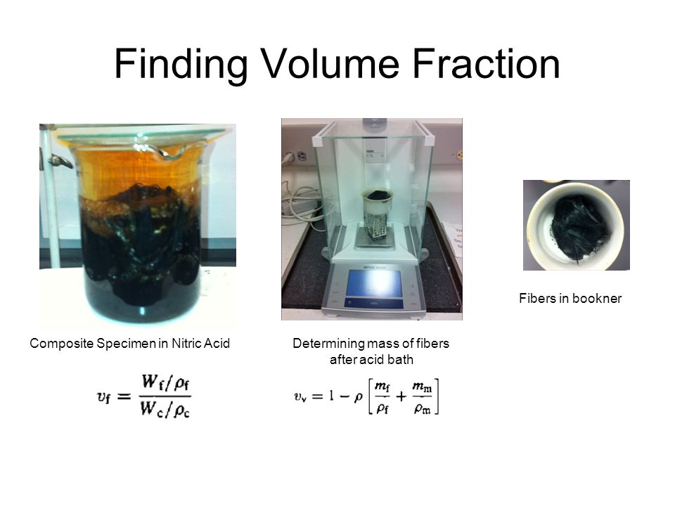 Finding Volume Fraction