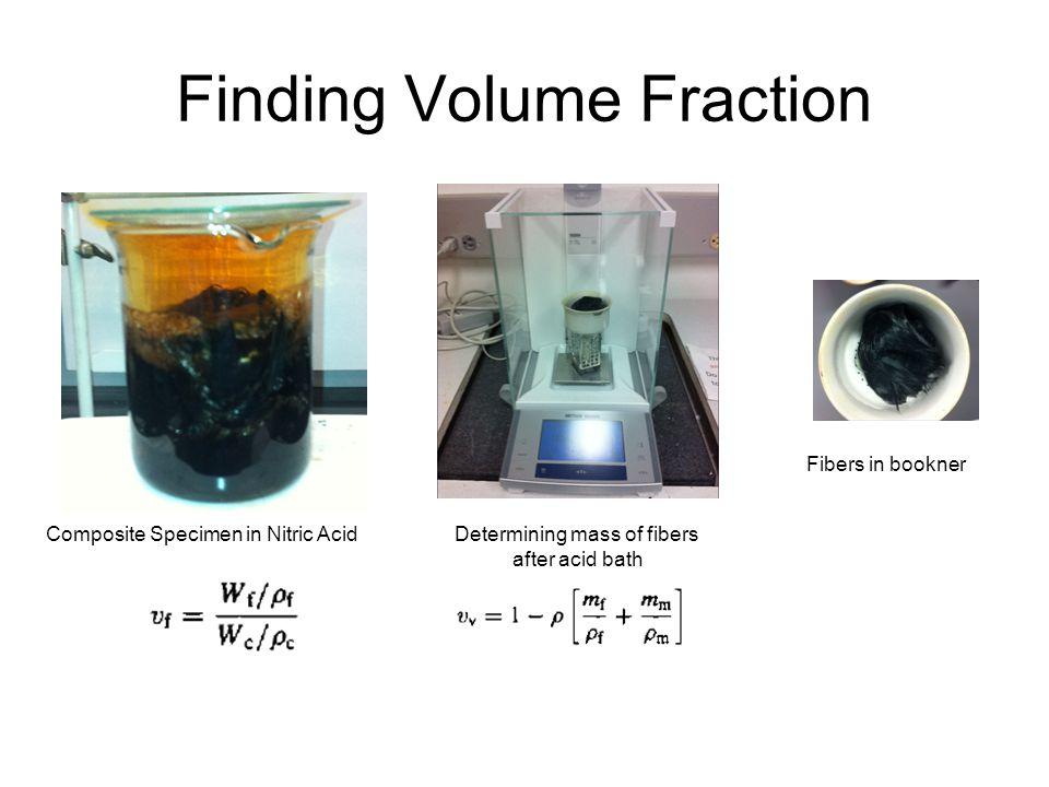 Finding Volume Fraction