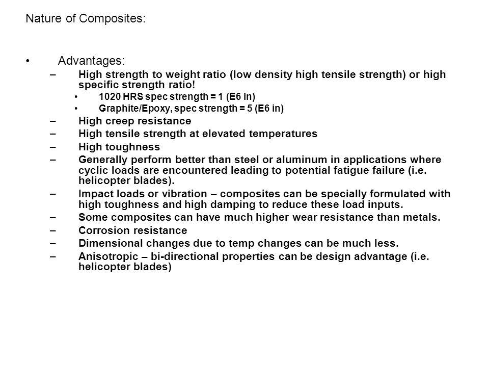 Nature of Composites: Advantages: