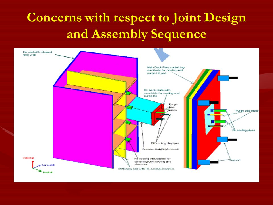 Concerns with respect to Joint Design and Assembly Sequence