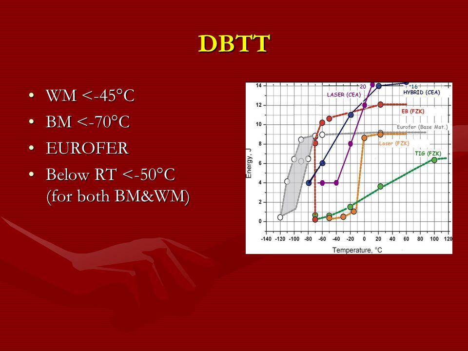 DBTT WM <-45°C BM <-70°C EUROFER