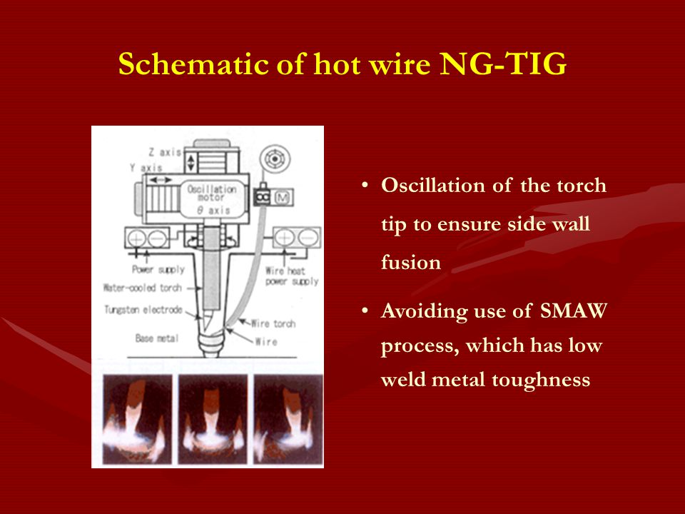 Schematic of hot wire NG-TIG